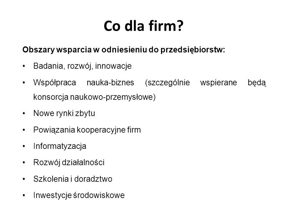 Co dla firm Obszary wsparcia w odniesieniu do przedsiębiorstw: