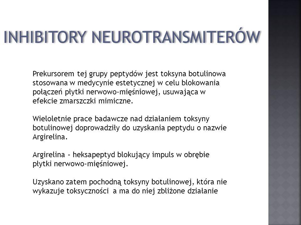 INHIBITORY NEUROTRANSMITERÓW