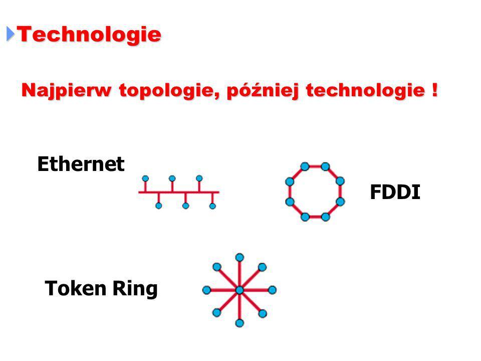 Technologie Ethernet FDDI Token Ring