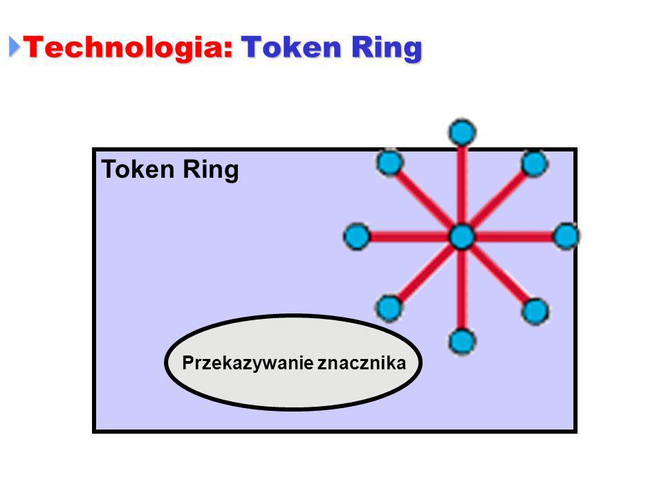 Technologia: Token Ring