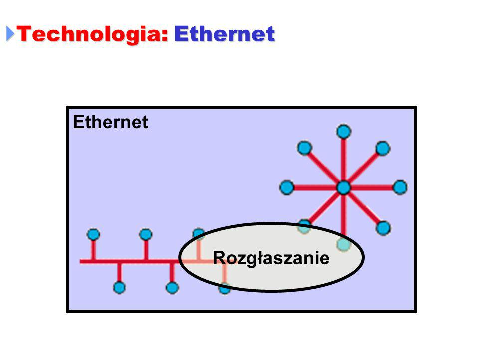 Technologia: Ethernet