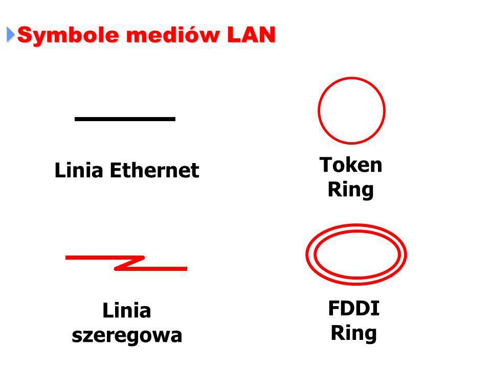 Symbole mediów LAN Token Ring Linia Ethernet Linia szeregowa FDDI Ring