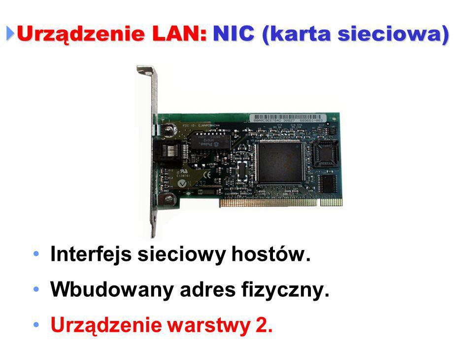 Urządzenie LAN: NIC (karta sieciowa)
