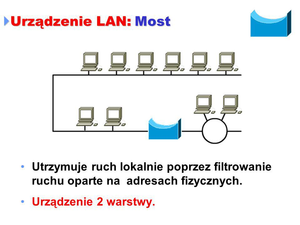 Urządzenie LAN: Most Utrzymuje ruch lokalnie poprzez filtrowanie ruchu oparte na adresach fizycznych.