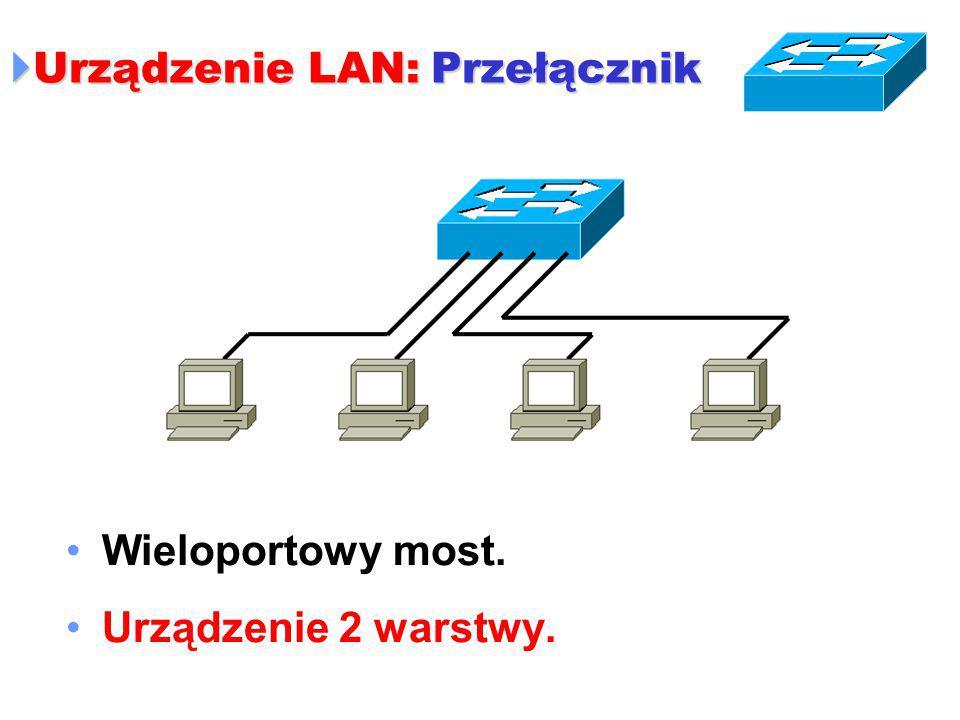 Urządzenie LAN: Przełącznik