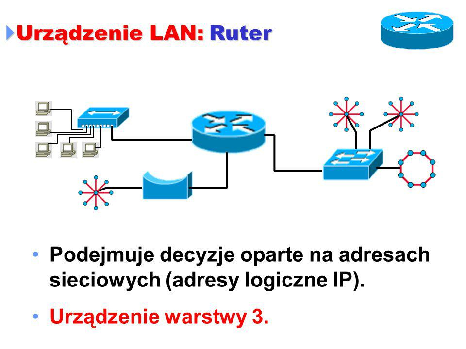Urządzenie LAN: Ruter Podejmuje decyzje oparte na adresach sieciowych (adresy logiczne IP).