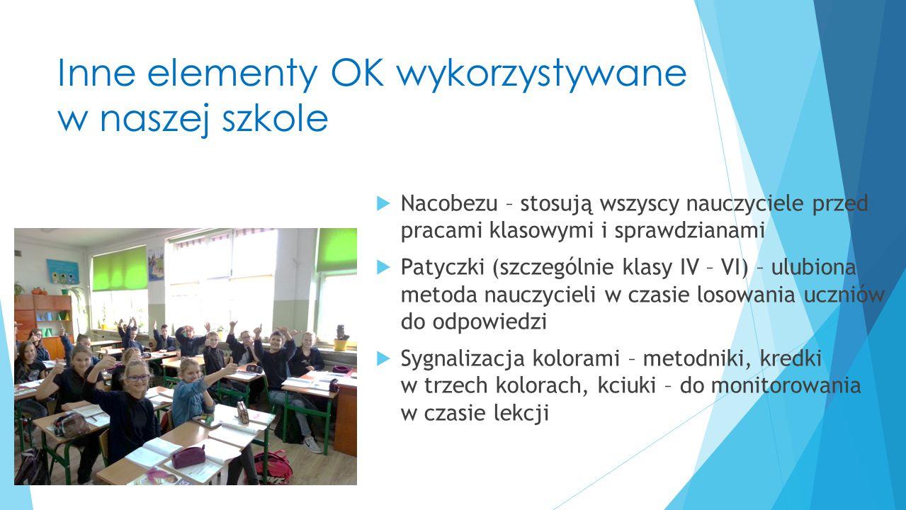 Inne elementy OK wykorzystywane w naszej szkole