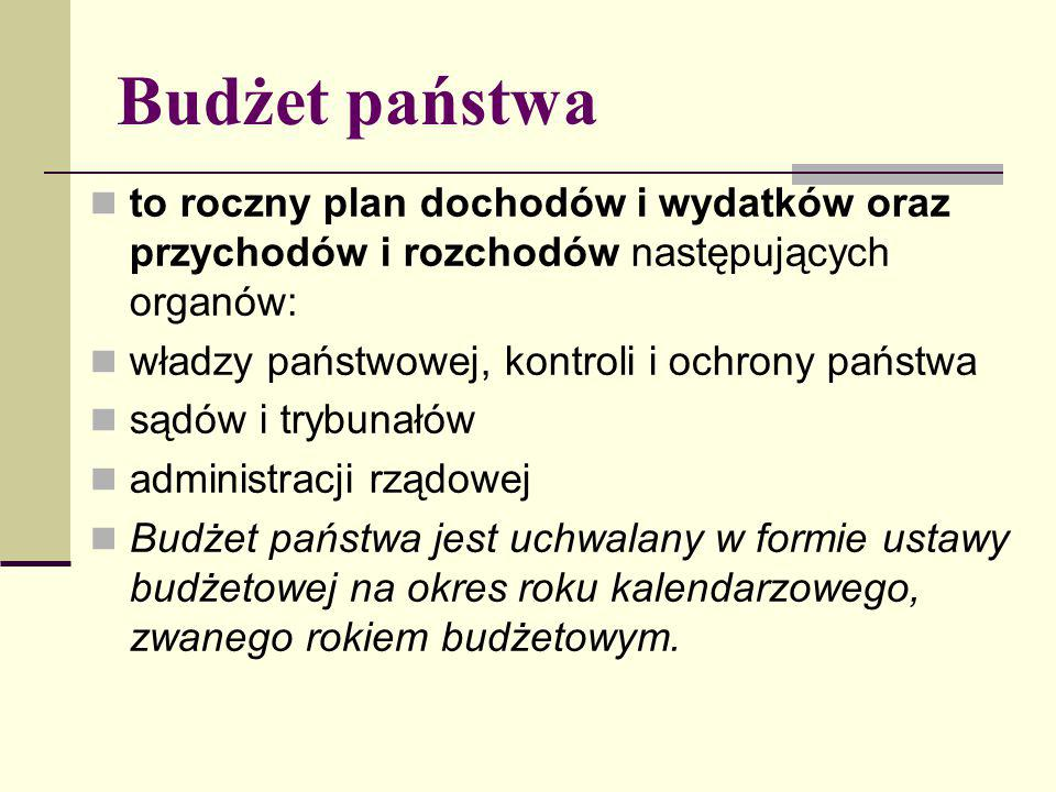 Budżet państwa to roczny plan dochodów i wydatków oraz przychodów i rozchodów następujących organów: