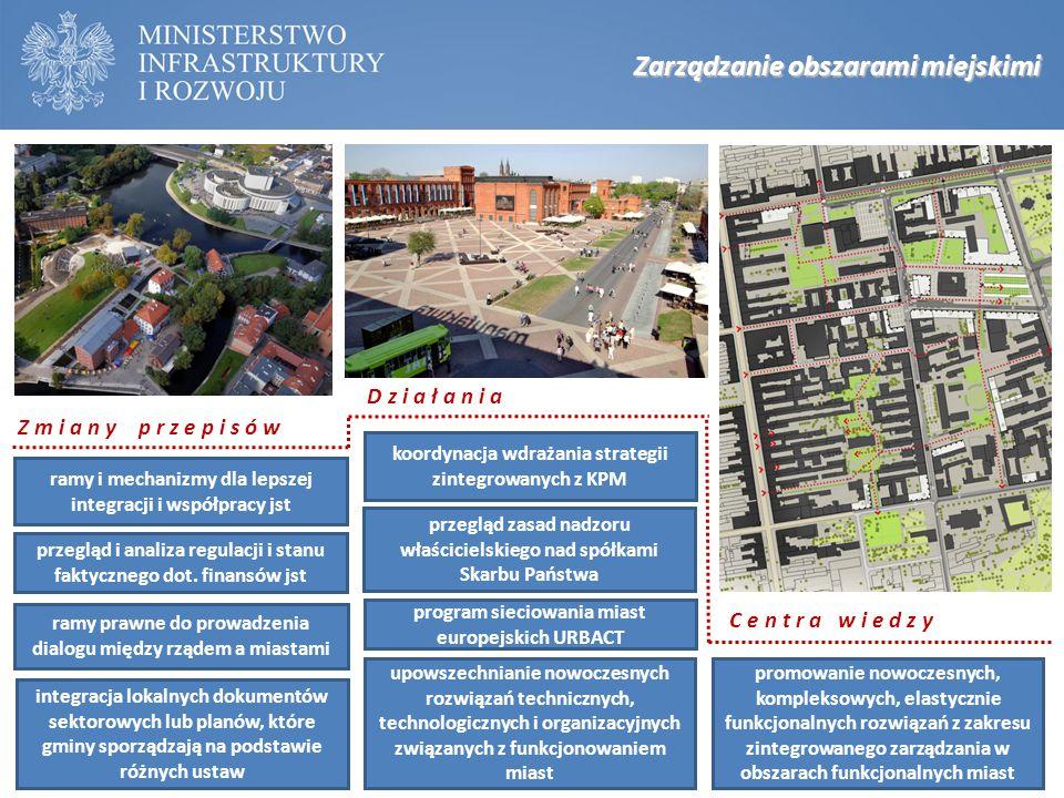 Zarządzanie obszarami miejskimi