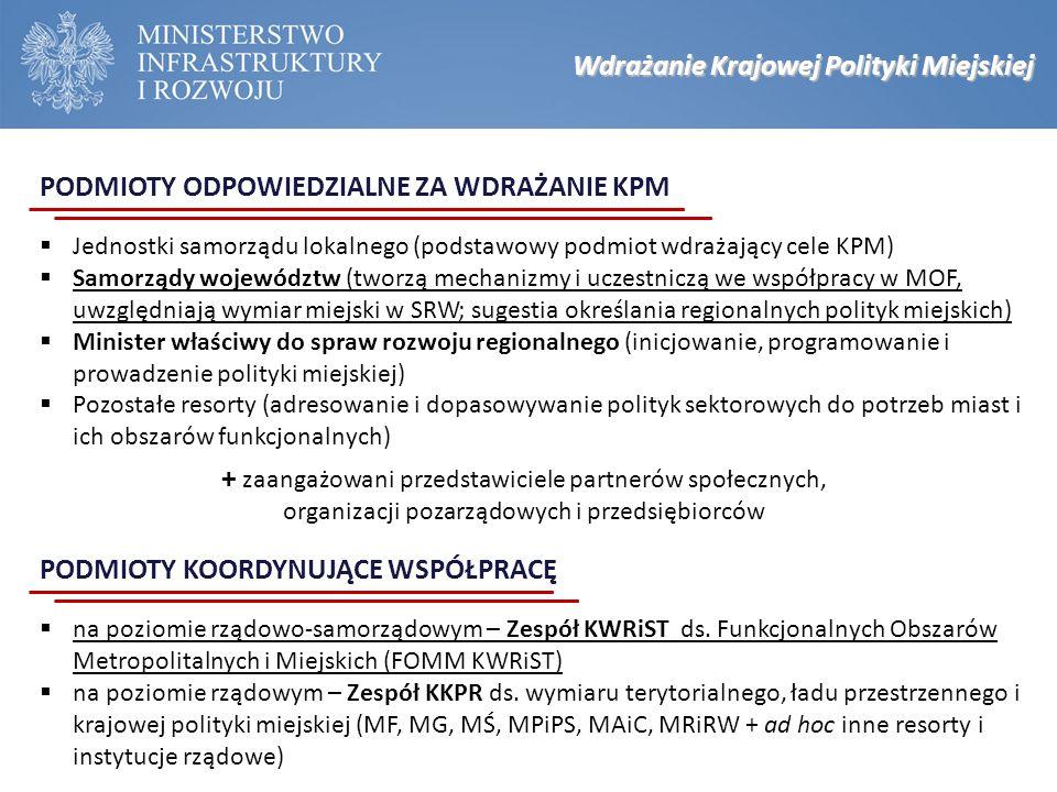 Wdrażanie Krajowej Polityki Miejskiej