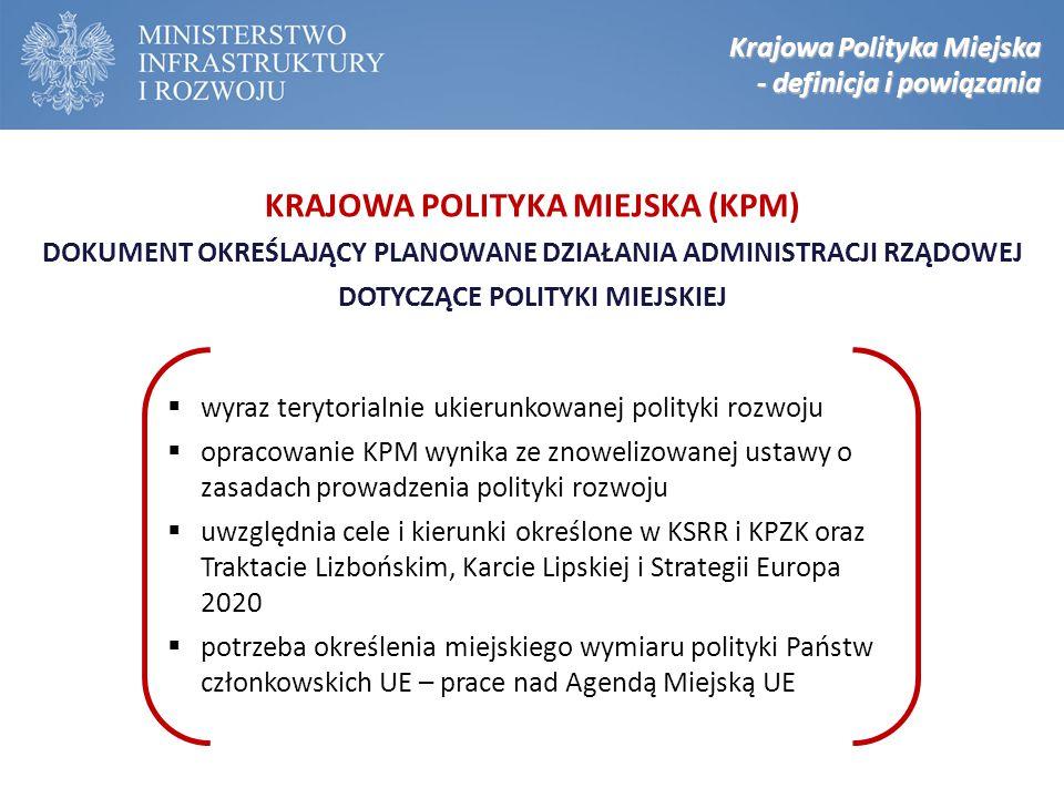 KRAJOWA POLITYKA MIEJSKA (KPM)