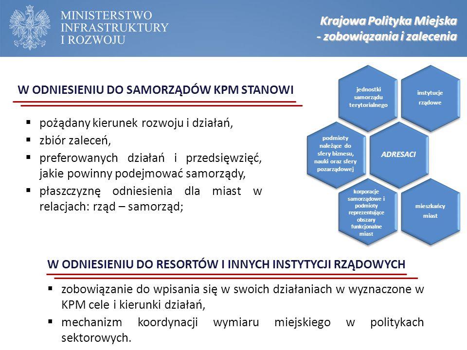 Krajowa Polityka Miejska - zobowiązania i zalecenia