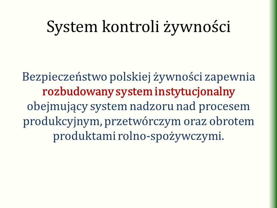 System kontroli żywności