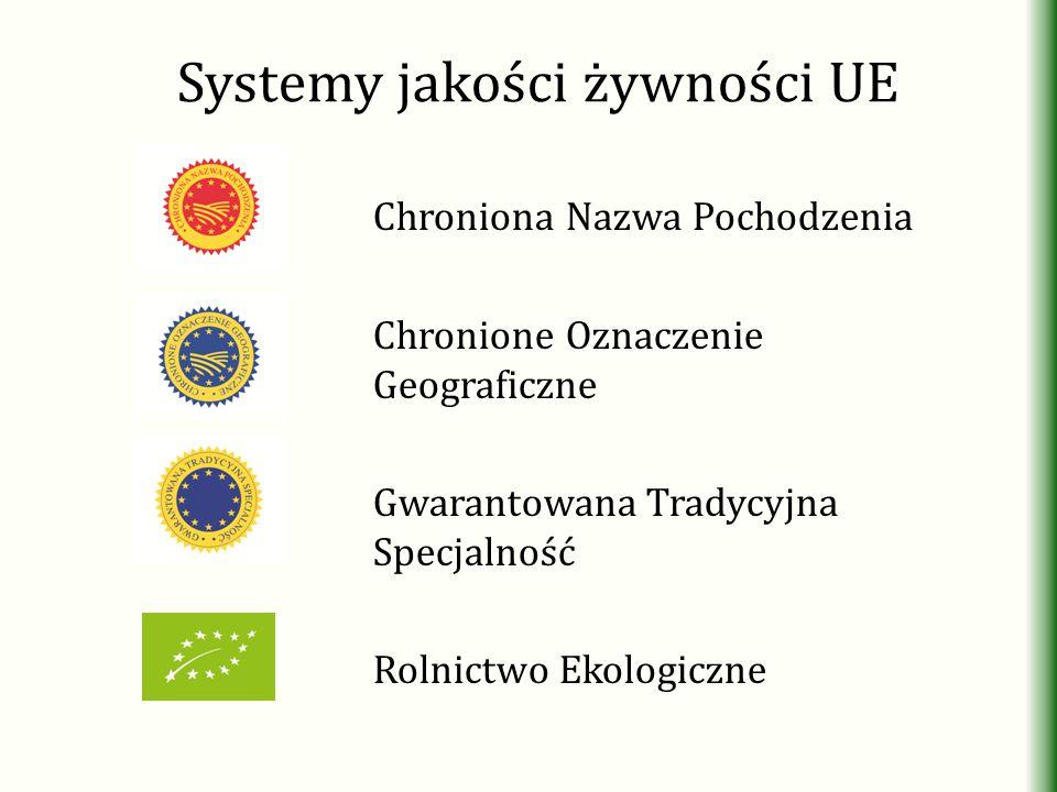 Systemy jakości żywności UE