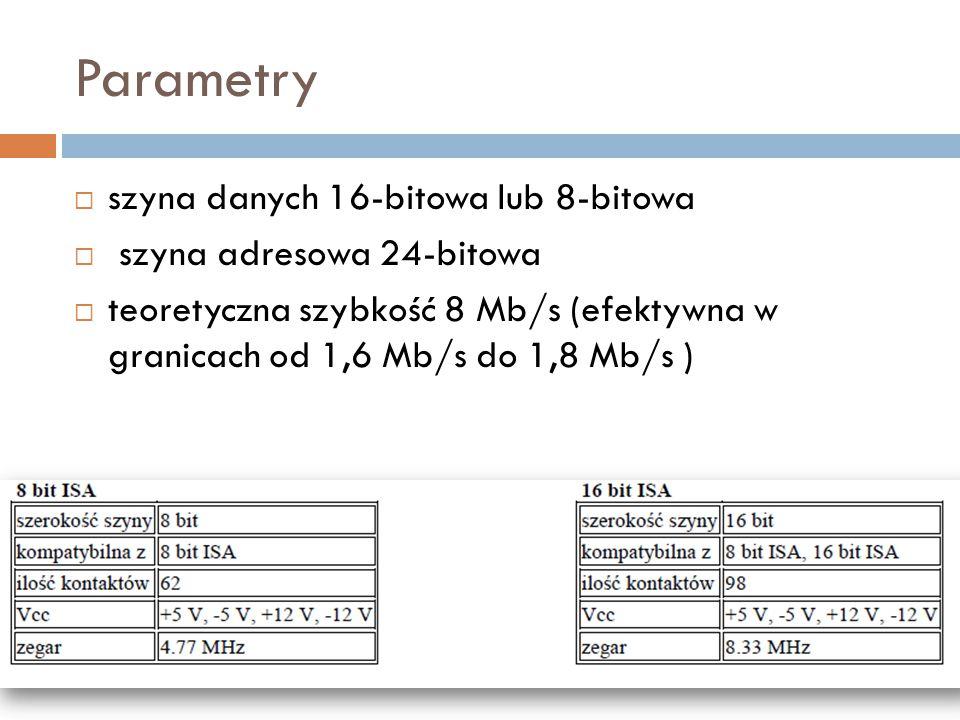 Parametry szyna danych 16-bitowa lub 8-bitowa szyna adresowa 24-bitowa