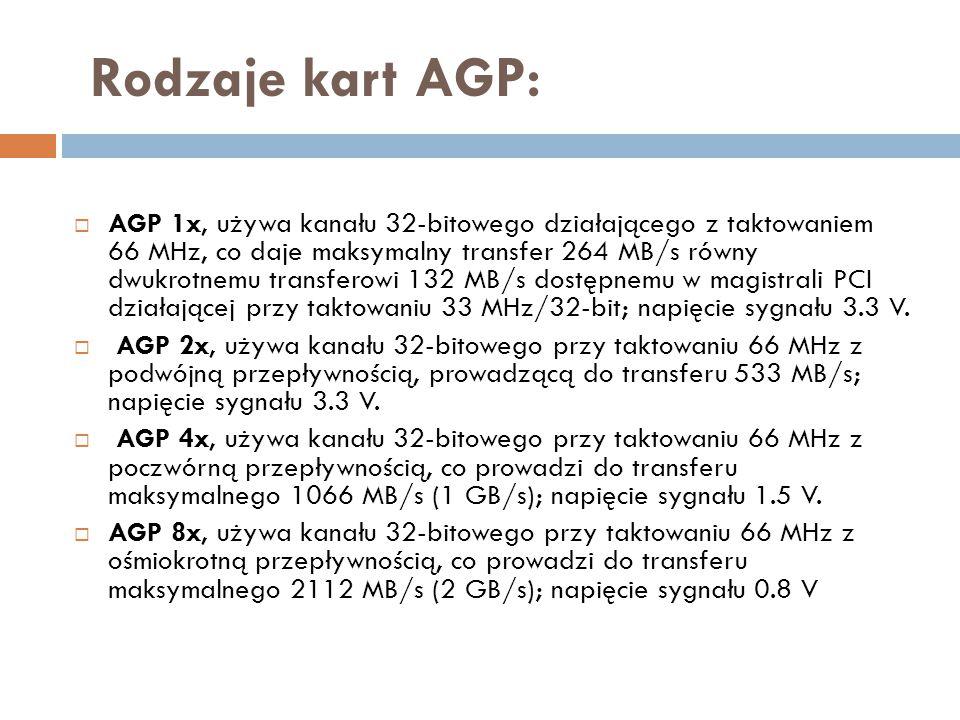 Rodzaje kart AGP: