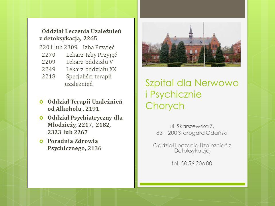 Szpital dla Nerwowo i Psychicznie Chorych