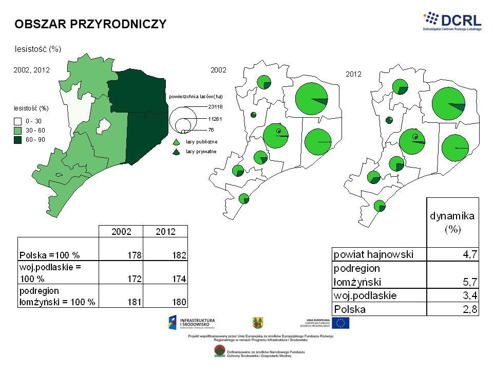 OBSZAR PRZYRODNICZY lesistość (%)