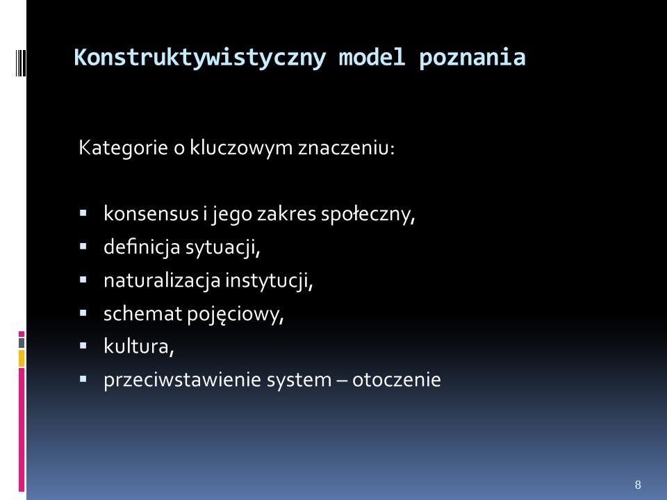 Konstruktywistyczny model poznania