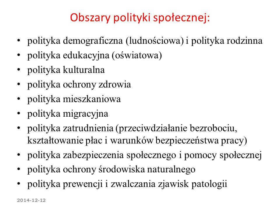 Obszary polityki społecznej: