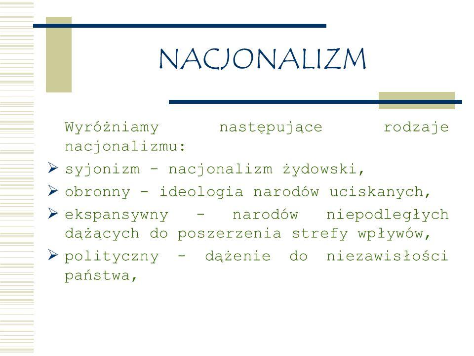 NACJONALIZM Wyróżniamy następujące rodzaje nacjonalizmu: