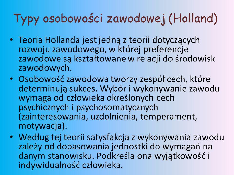 Typy osobowości zawodowej (Holland)