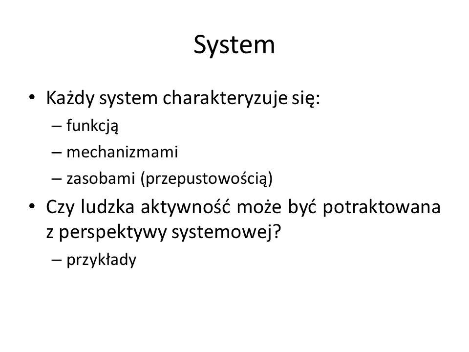 System Każdy system charakteryzuje się: