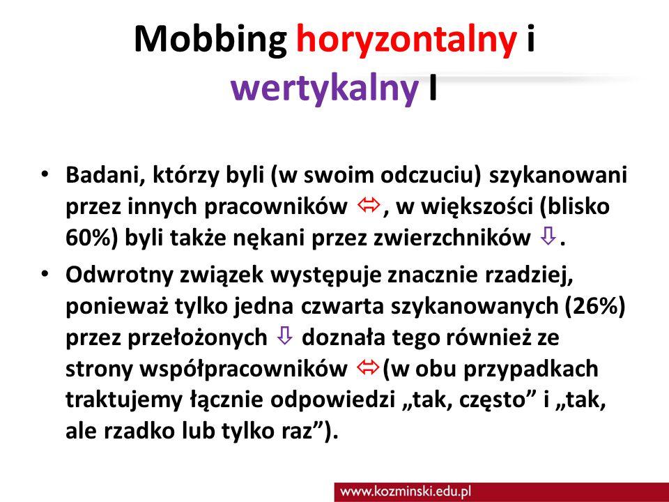 Mobbing horyzontalny i wertykalny I