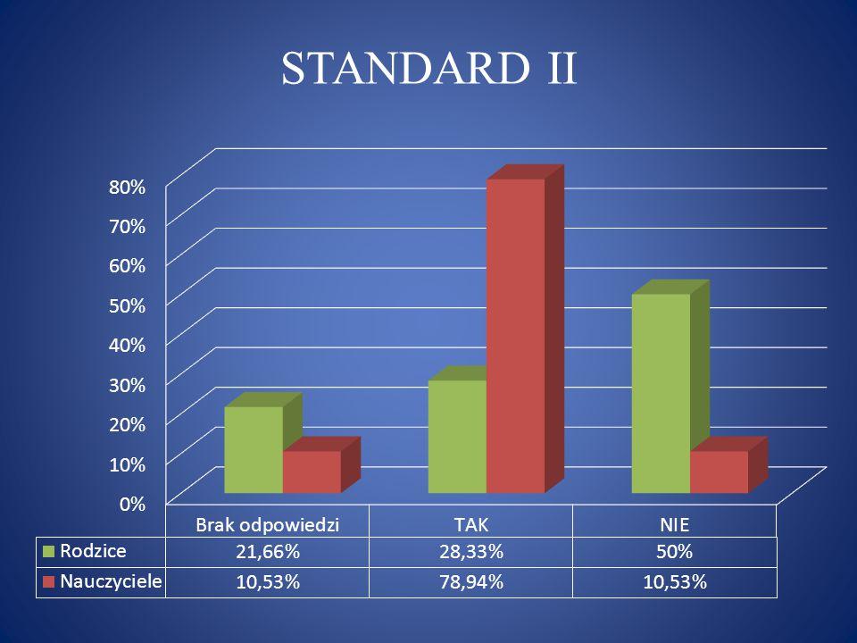 STANDARD II