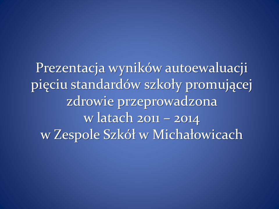 Prezentacja wyników autoewaluacji pięciu standardów szkoły promującej zdrowie przeprowadzona w latach 2011 – 2014 w Zespole Szkół w Michałowicach