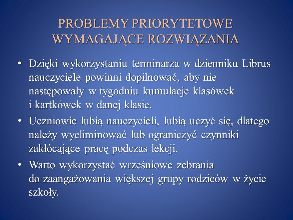 PROBLEMY PRIORYTETOWE WYMAGAJĄCE ROZWIĄZANIA
