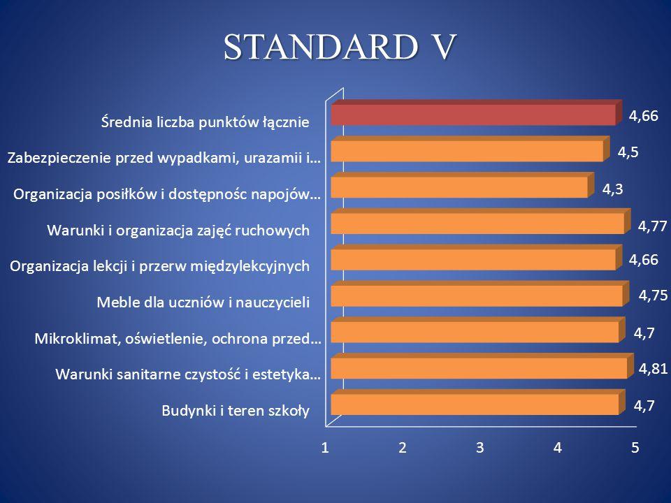 STANDARD V