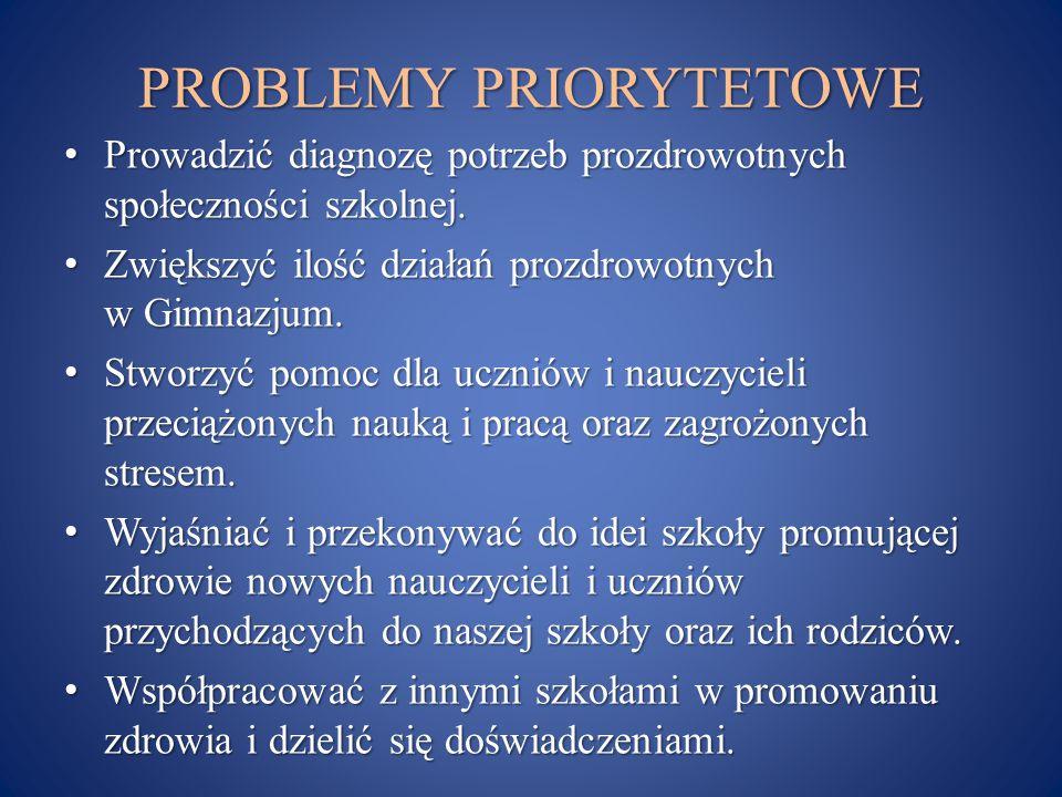 PROBLEMY PRIORYTETOWE