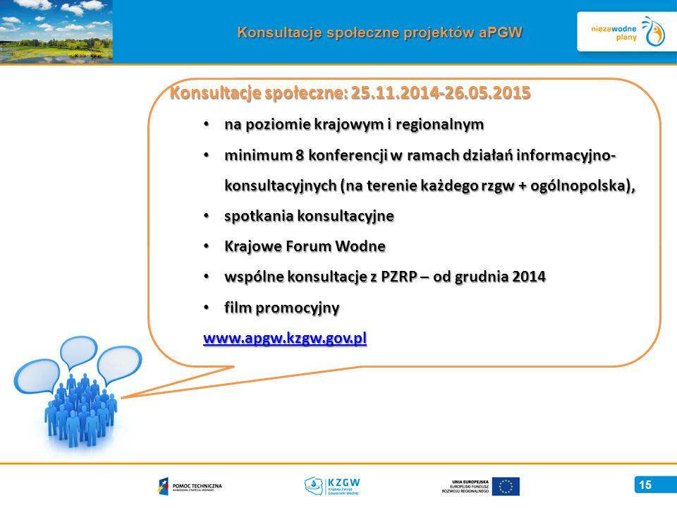 Konsultacje społeczne projektów aPGW