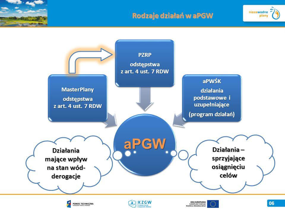 odstępstwa z art. 4 ust. 7 RDW działania podstawowe i uzupełniające