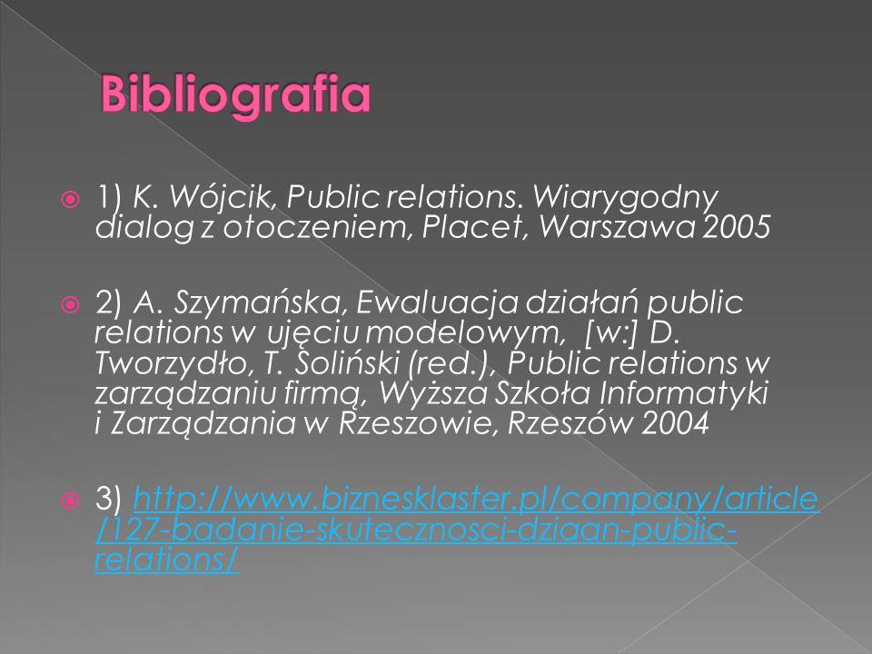 Bibliografia 1) K. Wójcik, Public relations. Wiarygodny dialog z otoczeniem, Placet, Warszawa 2005.