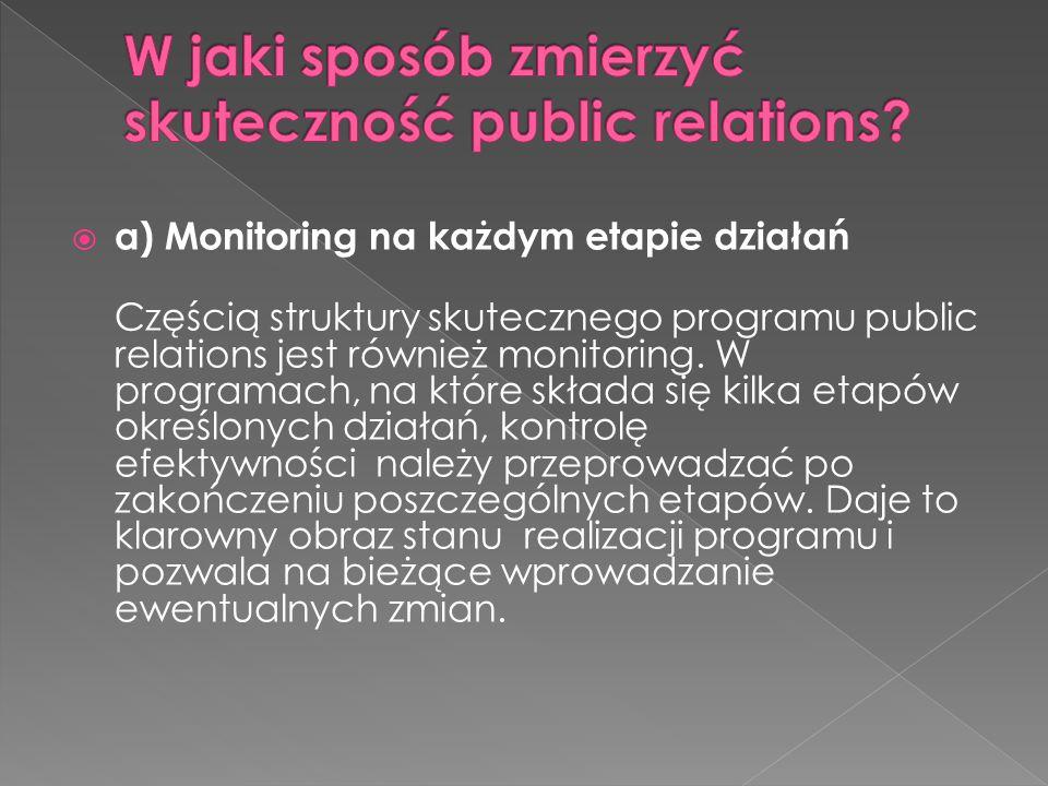 W jaki sposób zmierzyć skuteczność public relations