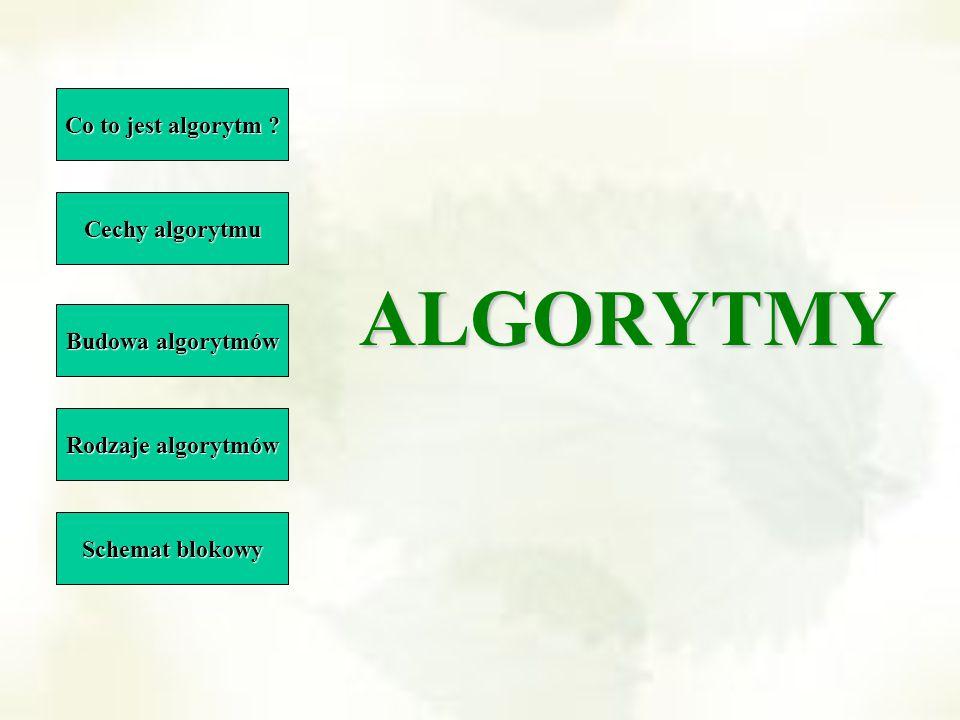 ALGORYTMY Co to jest algorytm Cechy algorytmu Budowa algorytmów