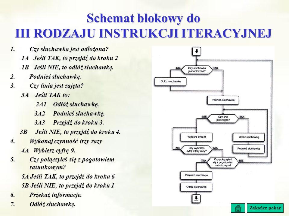 Schemat blokowy do III RODZAJU INSTRUKCJI ITERACYJNEJ