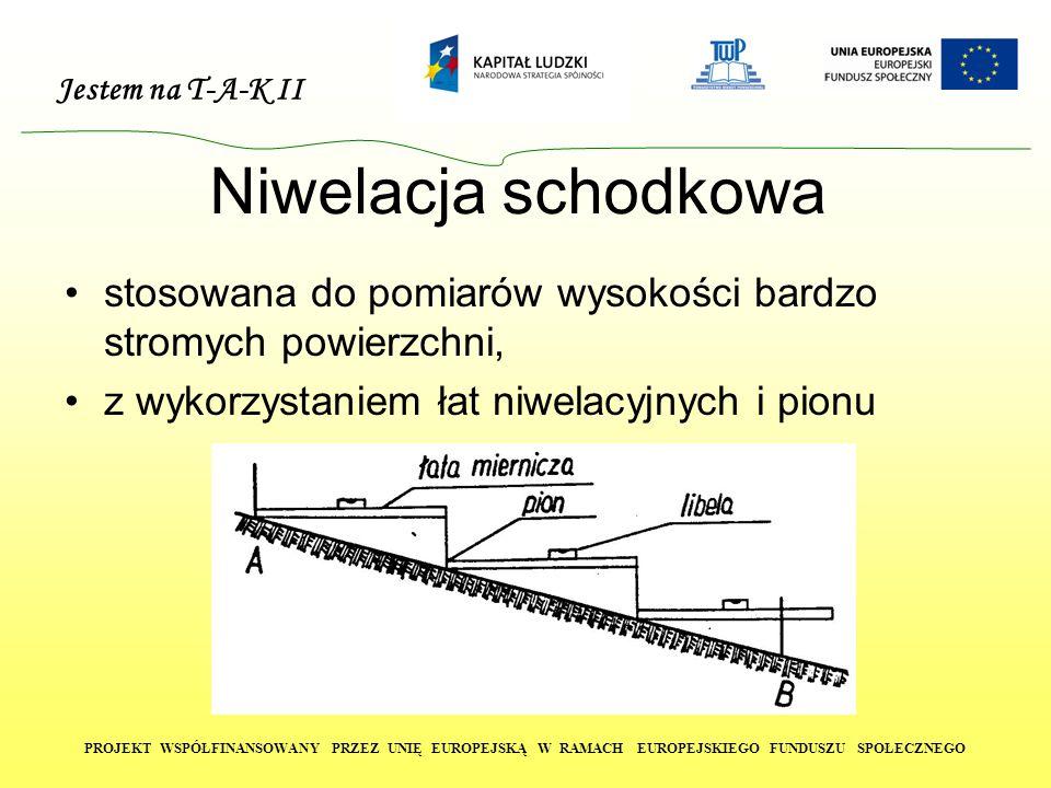 Niwelacja schodkowa stosowana do pomiarów wysokości bardzo stromych powierzchni, z wykorzystaniem łat niwelacyjnych i pionu.
