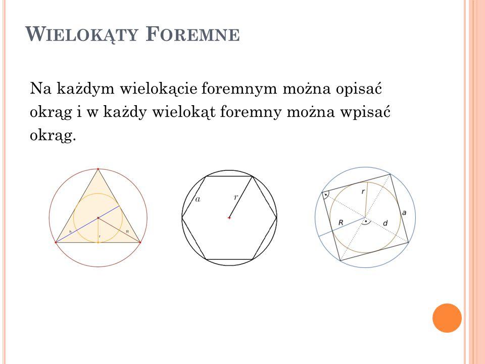 Wielokąty Foremne Na każdym wielokącie foremnym można opisać okrąg i w każdy wielokąt foremny można wpisać okrąg.