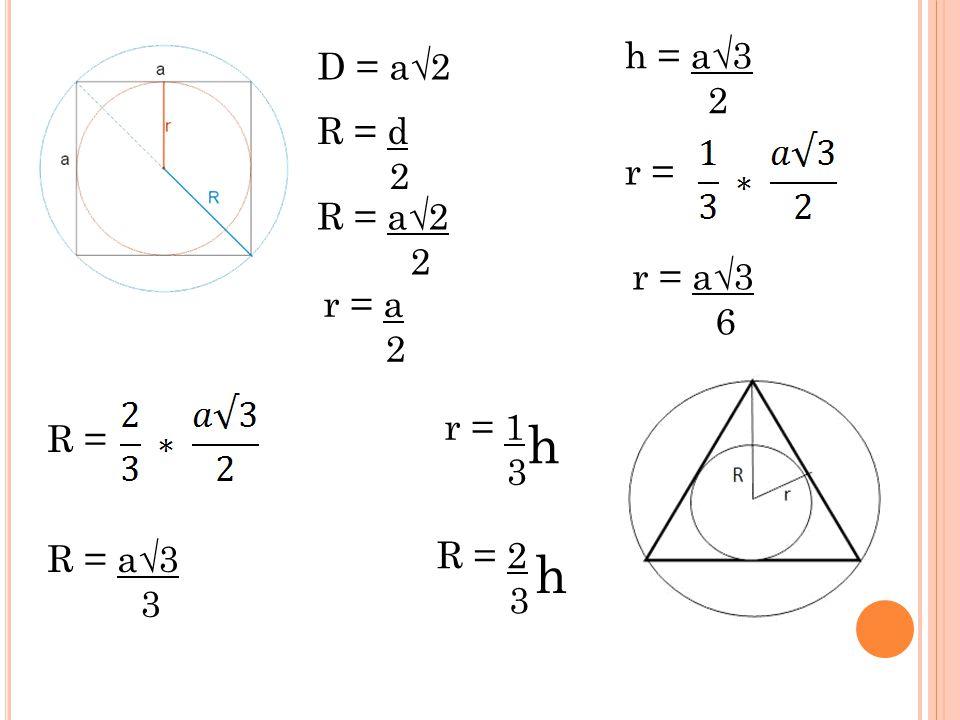 h h h = a√3 D = a√2 2 R = d 2 r = R = a√2 2 r = a√3 6 r = a 2 r = 1