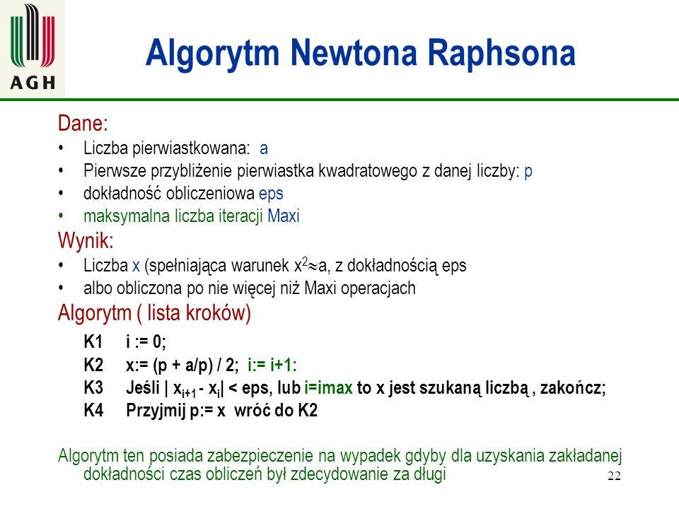 Algorytm Newtona Raphsona