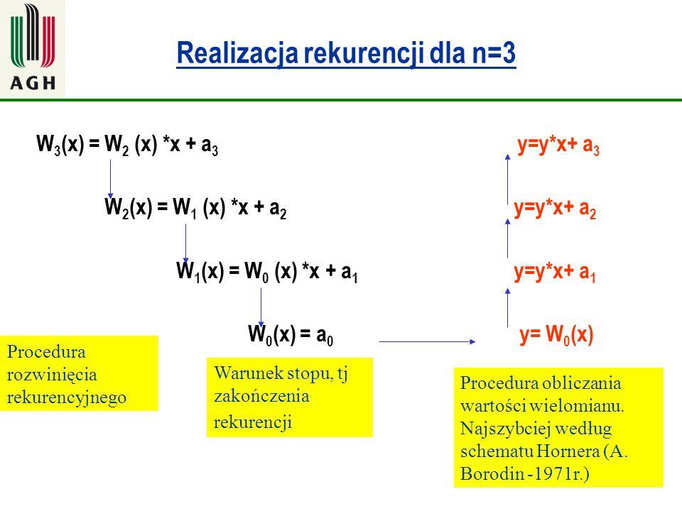 Realizacja rekurencji dla n=3