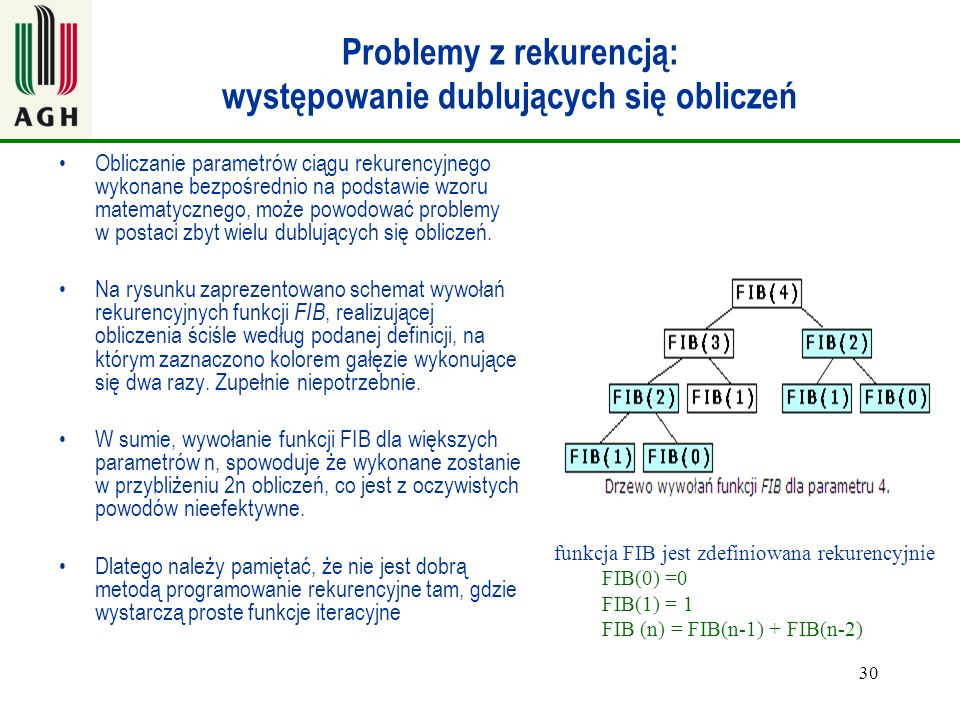 Problemy z rekurencją: występowanie dublujących się obliczeń