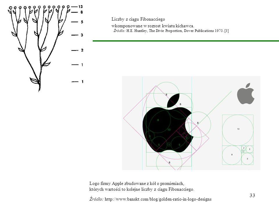 Liczby z ciągu Fibonacciego wkomponowane w rozrost kwiatu kichawca.