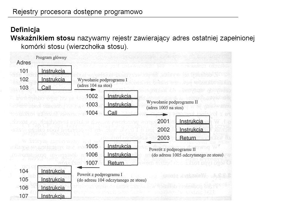 Rejestry procesora dostępne programowo