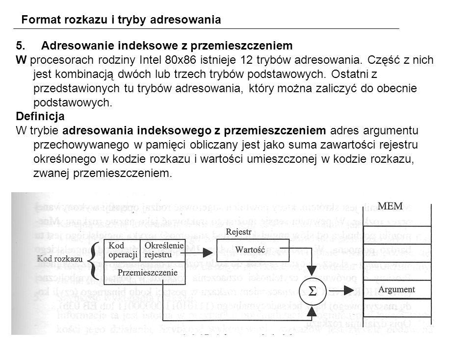 Format rozkazu i tryby adresowania