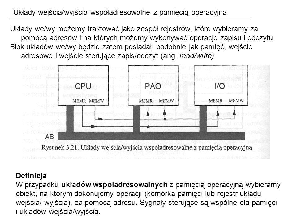 Układy wejścia/wyjścia współadresowalne z pamięcią operacyjną