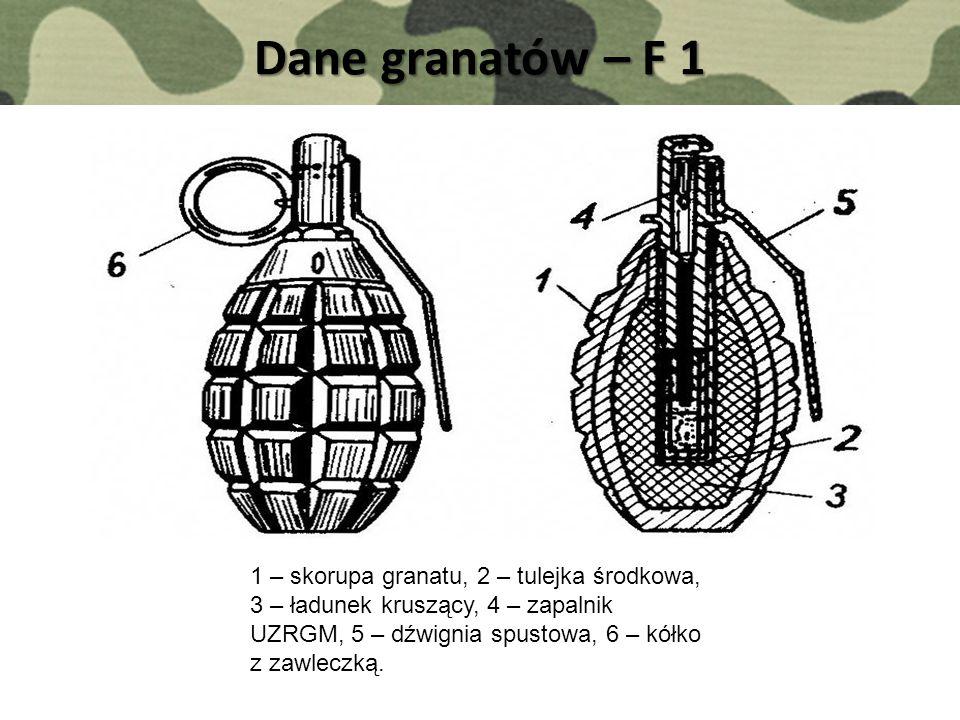 Dane granatów – F 1